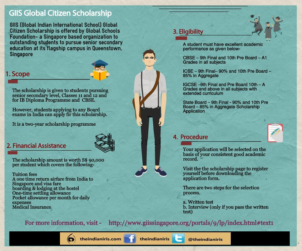 Scholarships (2)